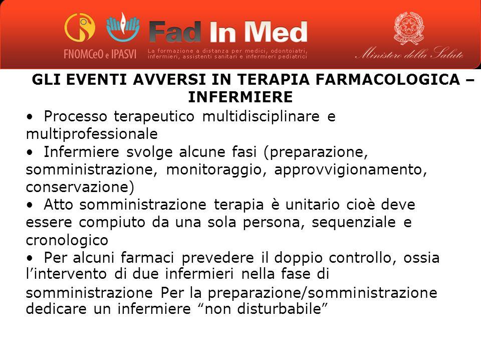 GLI EVENTI AVVERSI IN TERAPIA FARMACOLOGICA – INFERMIERE