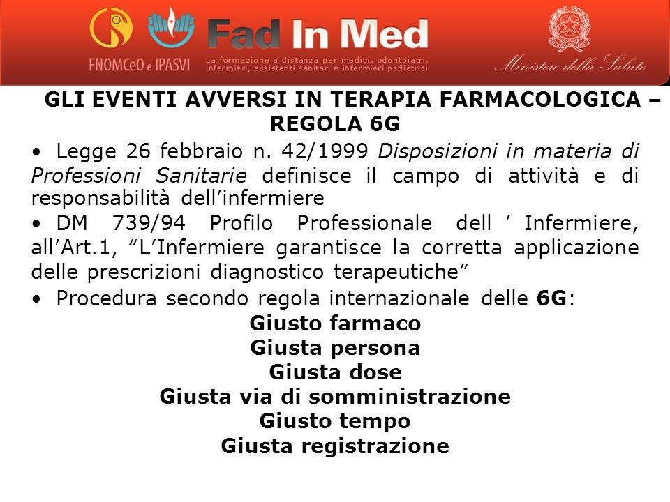 GLI EVENTI AVVERSI IN TERAPIA FARMACOLOGICA – REGOLA 6G