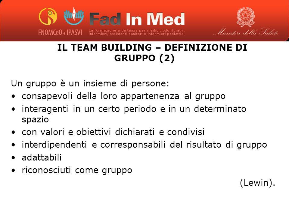 IL TEAM BUILDING – DEFINIZIONE DI GRUPPO (2)
