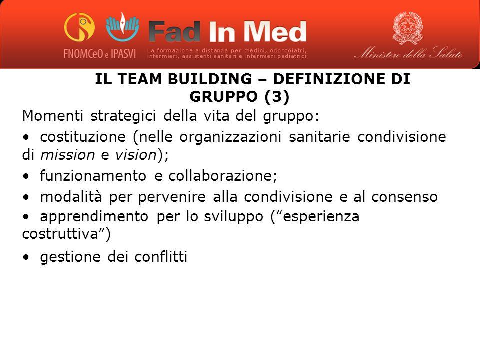 IL TEAM BUILDING – DEFINIZIONE DI GRUPPO (3)