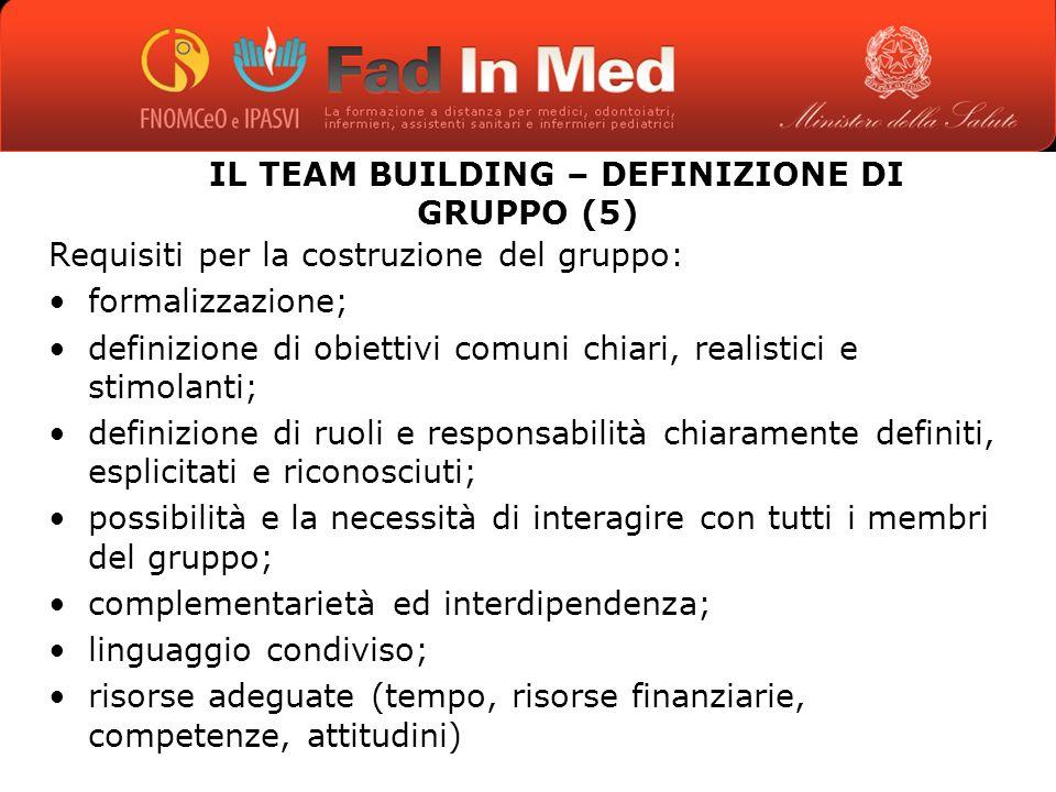 IL TEAM BUILDING – DEFINIZIONE DI GRUPPO (5)