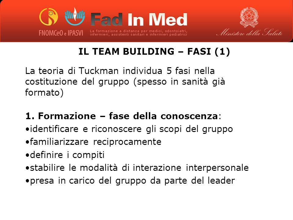 IL TEAM BUILDING – FASI (1)