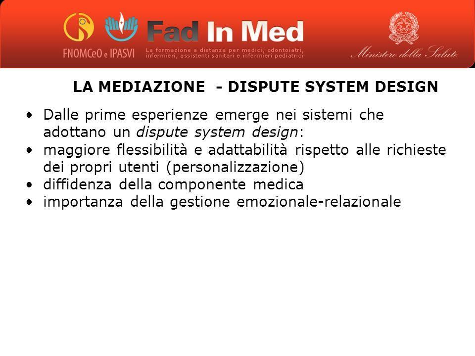 LA MEDIAZIONE - DISPUTE SYSTEM DESIGN