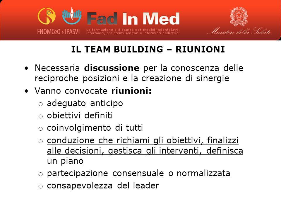 IL TEAM BUILDING – RIUNIONI