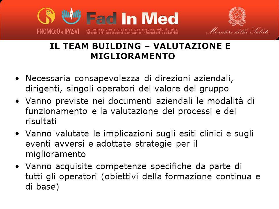 IL TEAM BUILDING – VALUTAZIONE E MIGLIORAMENTO