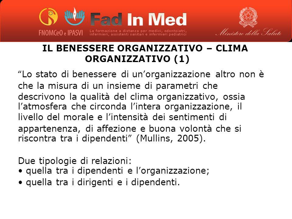 IL BENESSERE ORGANIZZATIVO – CLIMA ORGANIZZATIVO (1)