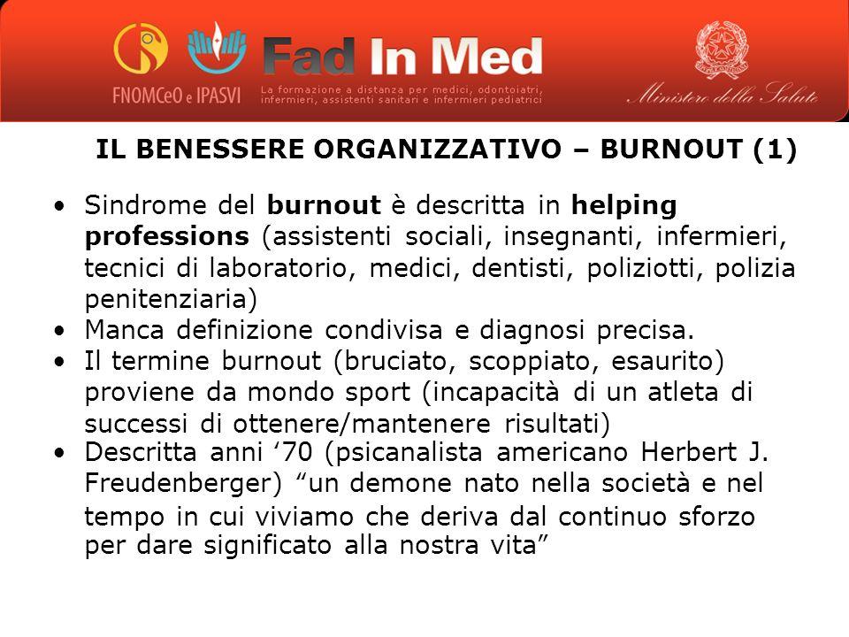 IL BENESSERE ORGANIZZATIVO – BURNOUT (1)