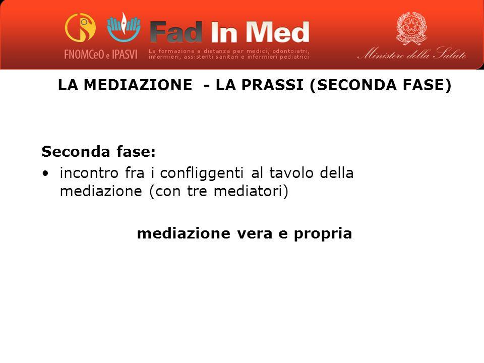 LA MEDIAZIONE - LA PRASSI (SECONDA FASE)
