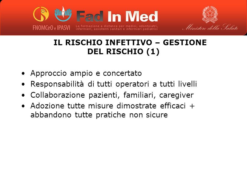 IL RISCHIO INFETTIVO – GESTIONE DEL RISCHIO (1)