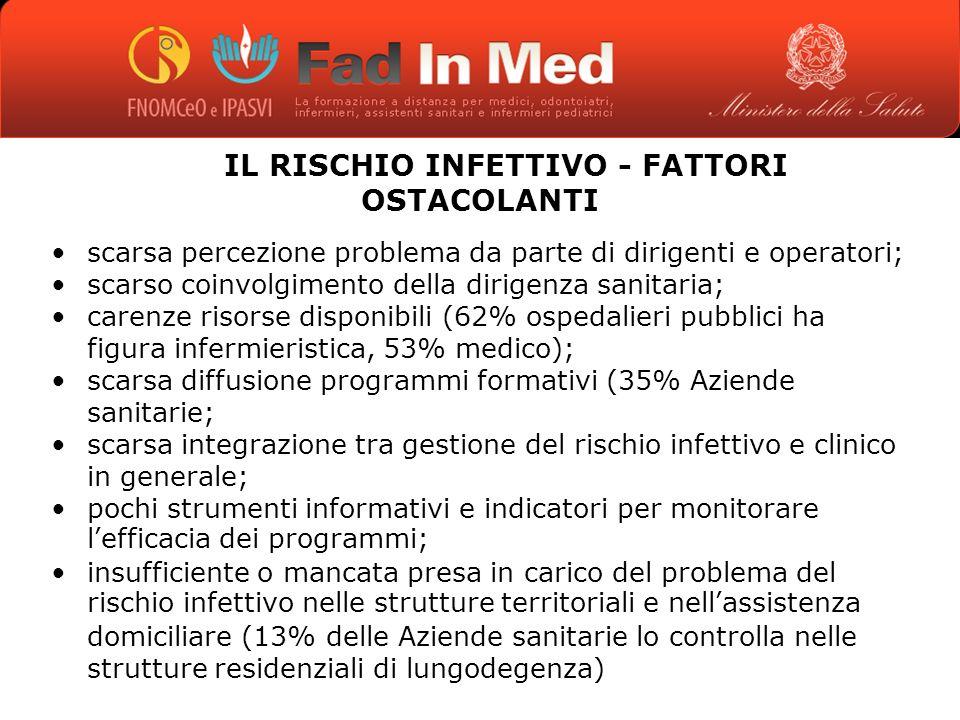 IL RISCHIO INFETTIVO - FATTORI OSTACOLANTI