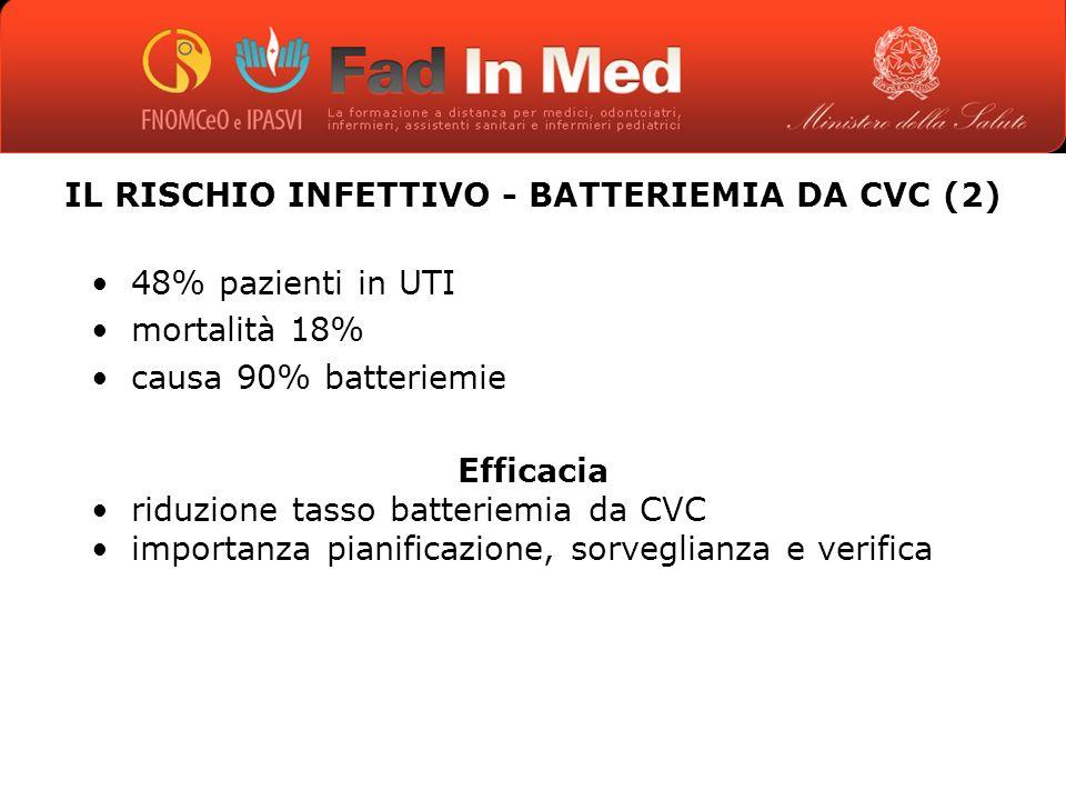 IL RISCHIO INFETTIVO - BATTERIEMIA DA CVC (2)