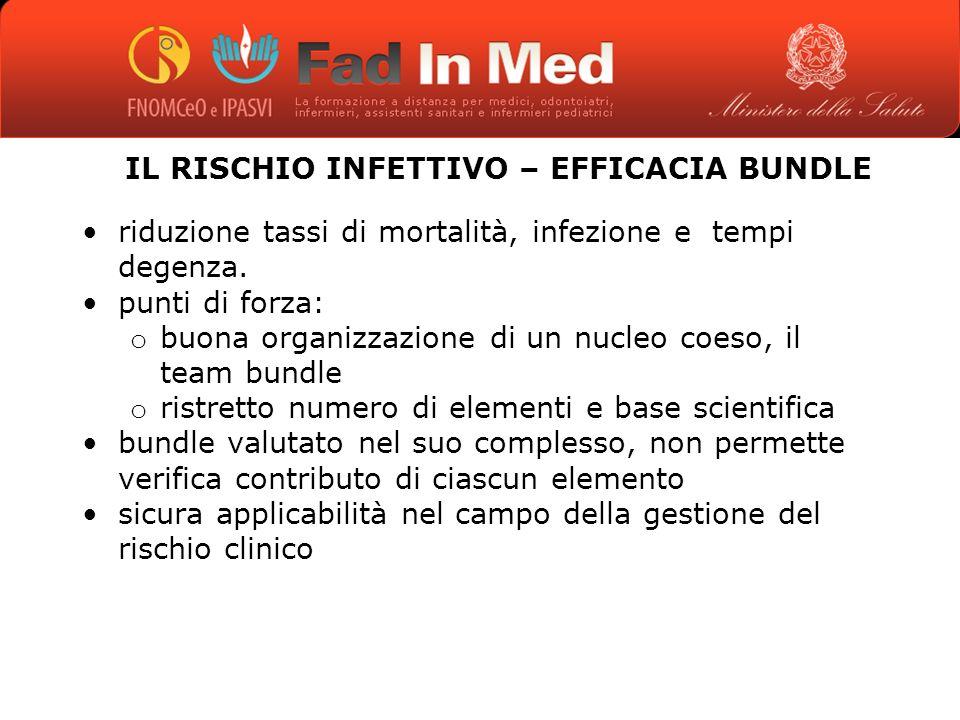 IL RISCHIO INFETTIVO – EFFICACIA BUNDLE