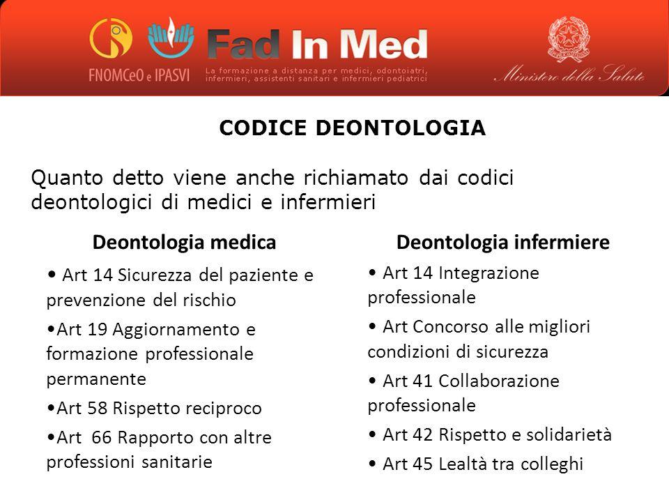 Deontologia infermiere