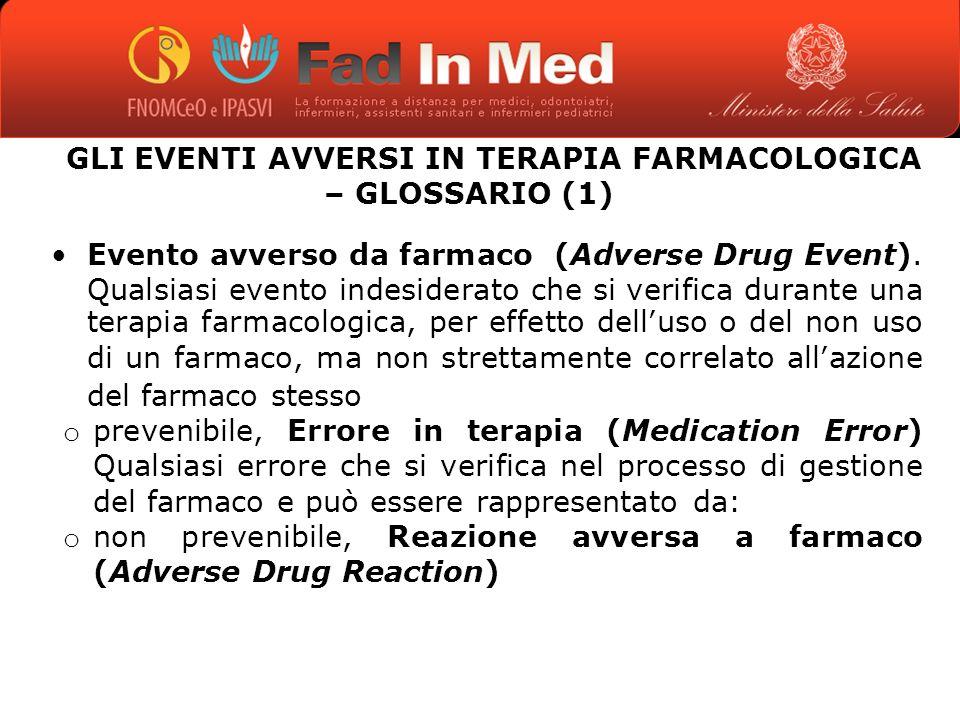 GLI EVENTI AVVERSI IN TERAPIA FARMACOLOGICA – GLOSSARIO (1)