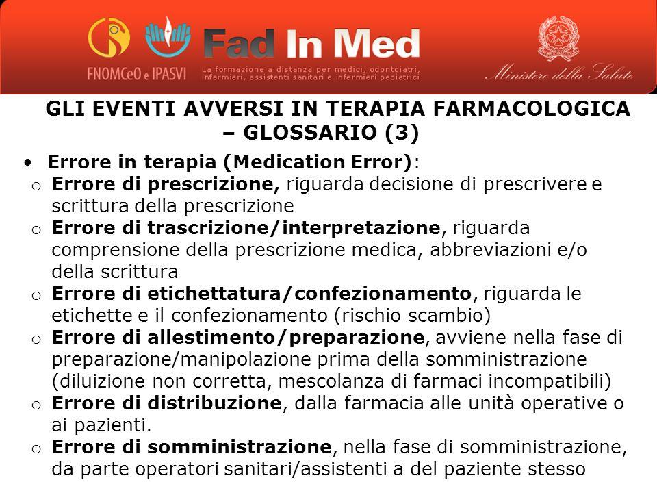 GLI EVENTI AVVERSI IN TERAPIA FARMACOLOGICA – GLOSSARIO (3)