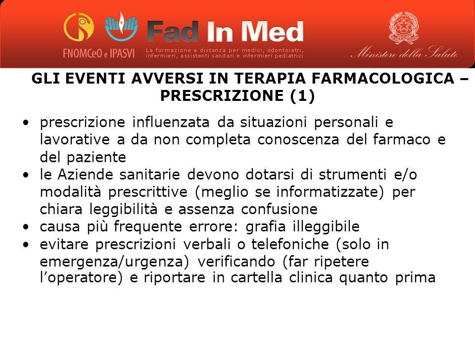 GLI EVENTI AVVERSI IN TERAPIA FARMACOLOGICA – PRESCRIZIONE (1)