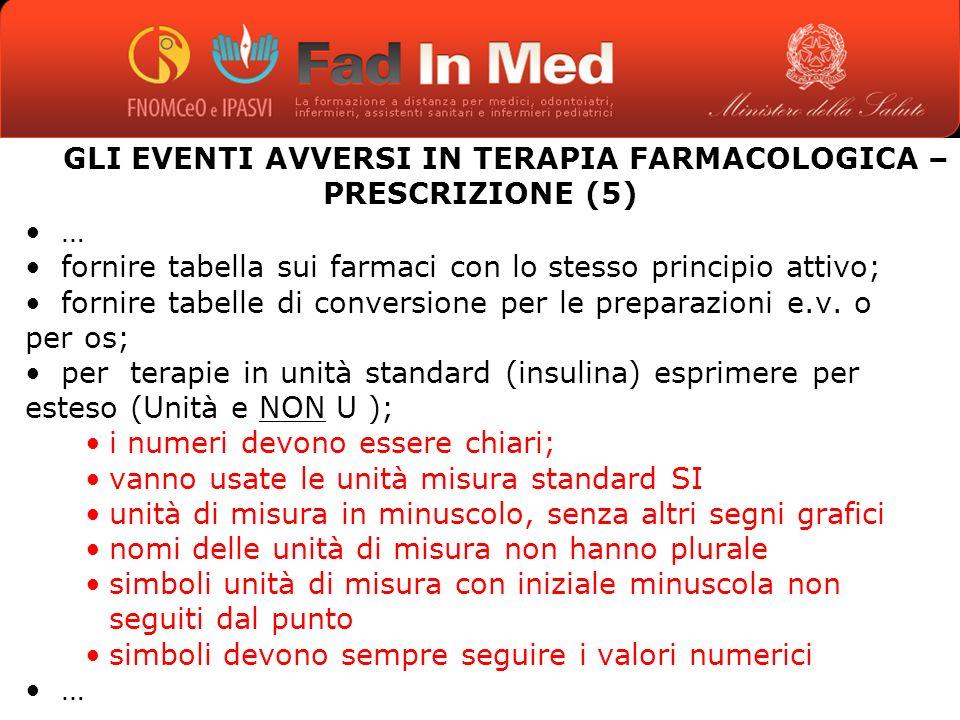 GLI EVENTI AVVERSI IN TERAPIA FARMACOLOGICA – PRESCRIZIONE (5)