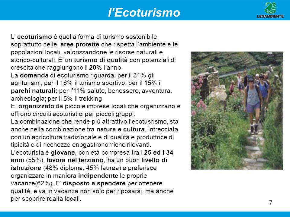 I'Ecoturismo