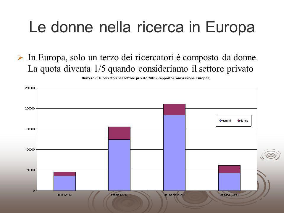 Le donne nella ricerca in Europa