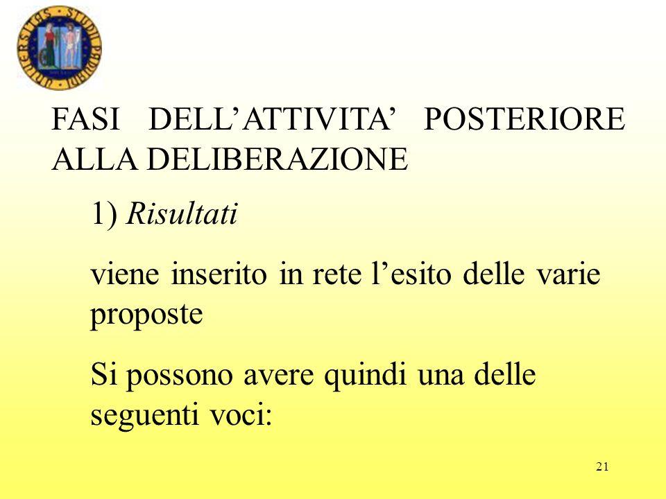 FASI DELL'ATTIVITA' POSTERIORE ALLA DELIBERAZIONE