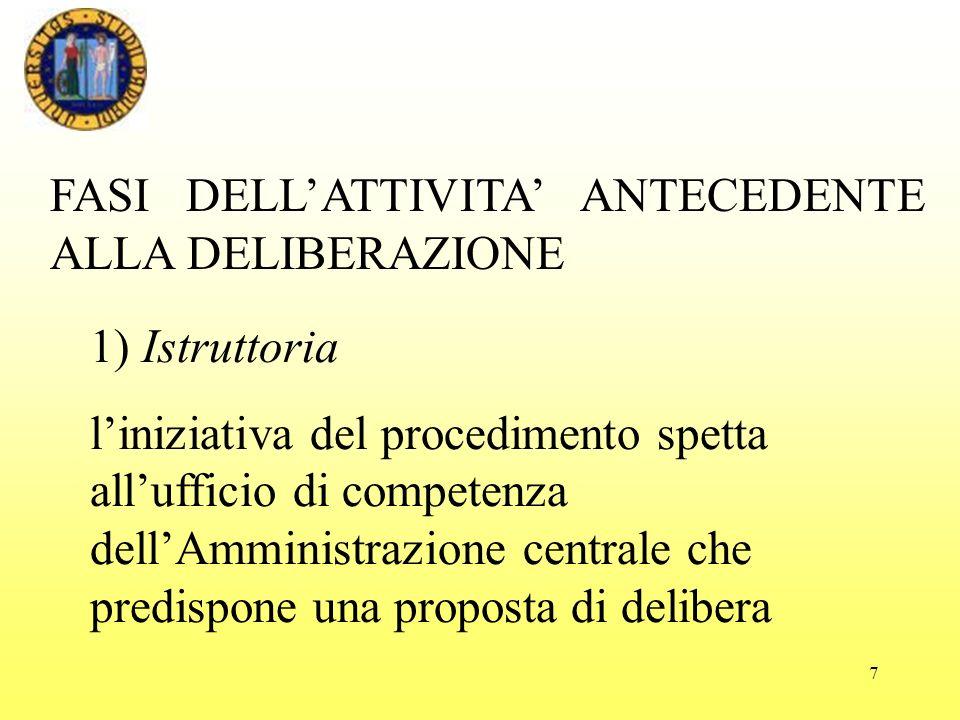 FASI DELL'ATTIVITA' ANTECEDENTE ALLA DELIBERAZIONE