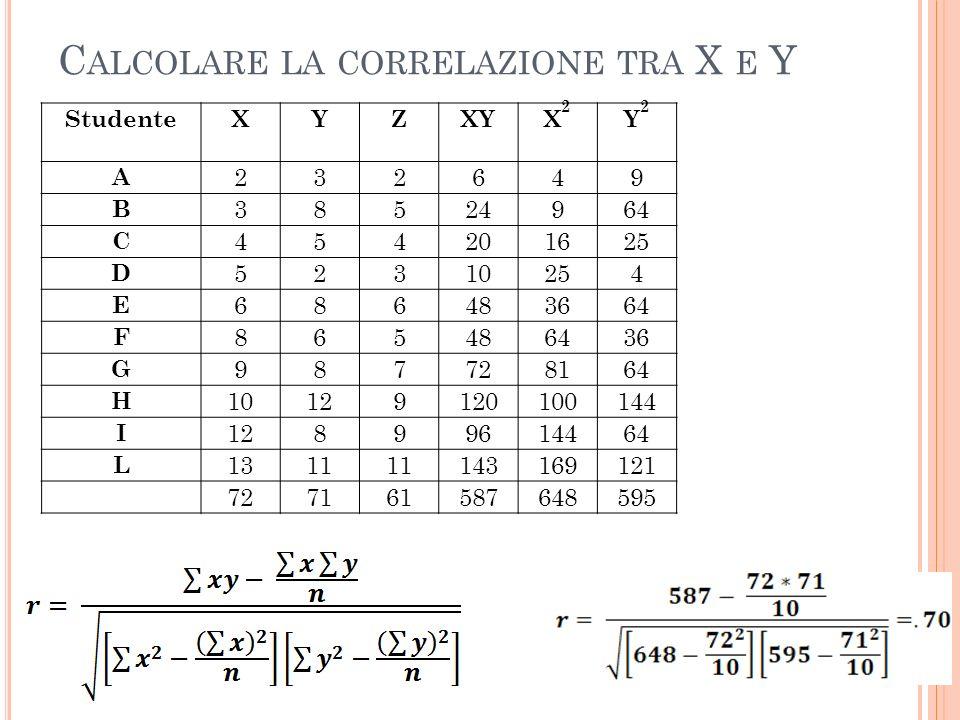 Calcolare la correlazione tra X e Y