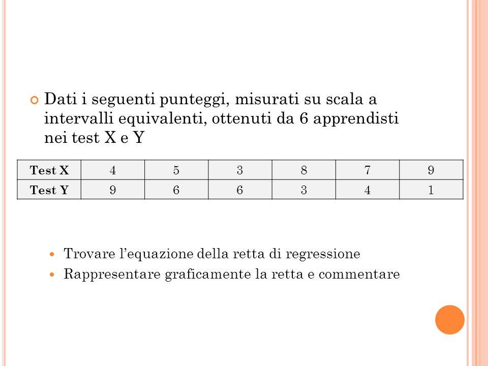 Dati i seguenti punteggi, misurati su scala a intervalli equivalenti, ottenuti da 6 apprendisti nei test X e Y