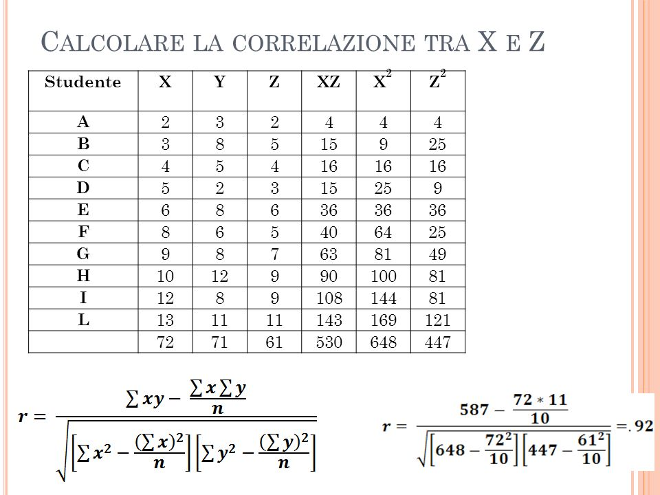 Calcolare la correlazione tra X e Z
