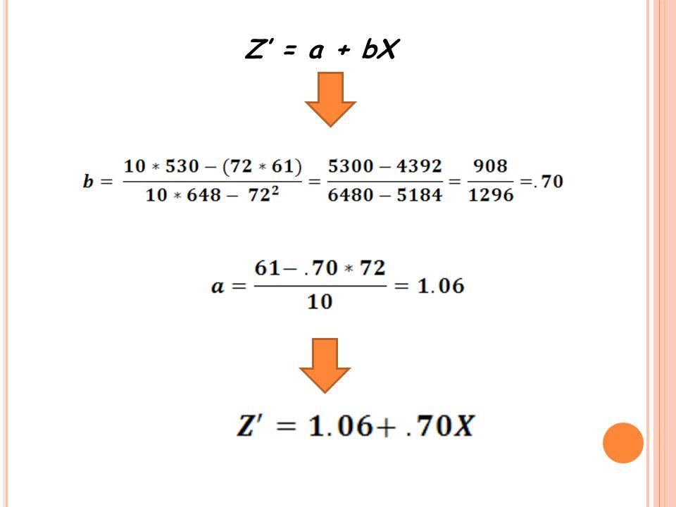 Z' = a + bX