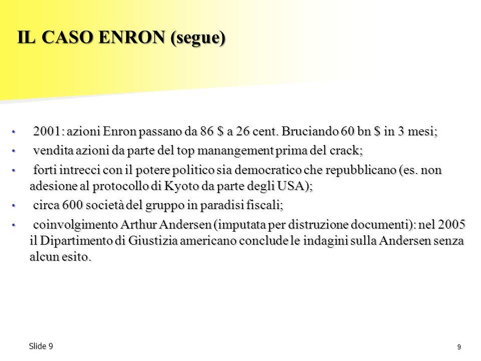 IL CASO ENRON (segue) 2001: azioni Enron passano da 86 $ a 26 cent. Bruciando 60 bn $ in 3 mesi;