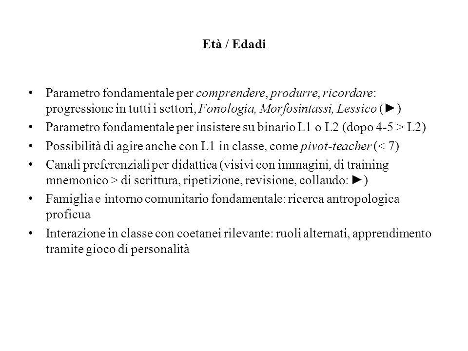 Età / Edadi Parametro fondamentale per comprendere, produrre, ricordare: progressione in tutti i settori, Fonologia, Morfosintassi, Lessico (►)