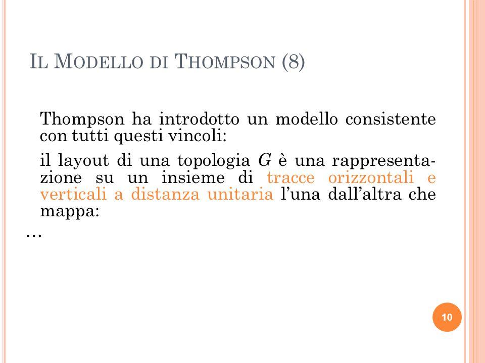 Il Modello di Thompson (8)