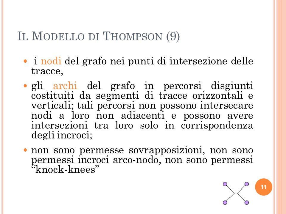 Il Modello di Thompson (9)