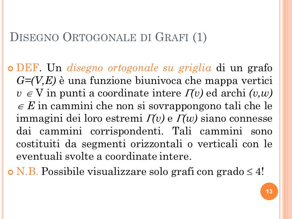 Disegno Ortogonale di Grafi (1)