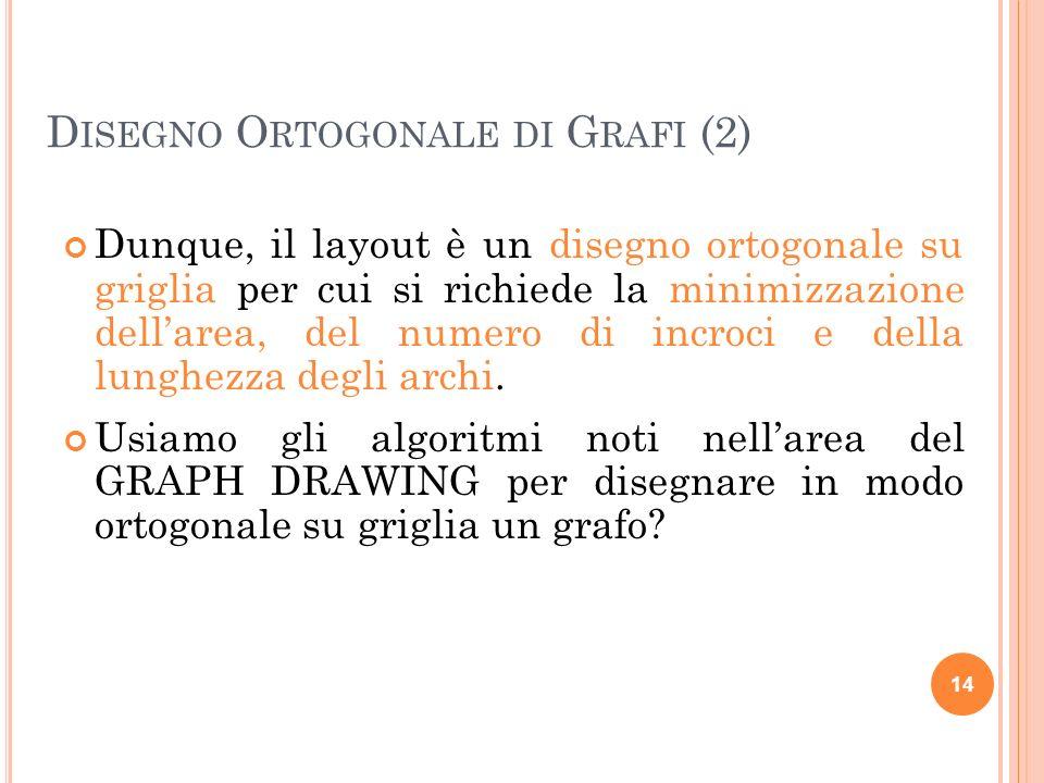 Disegno Ortogonale di Grafi (2)