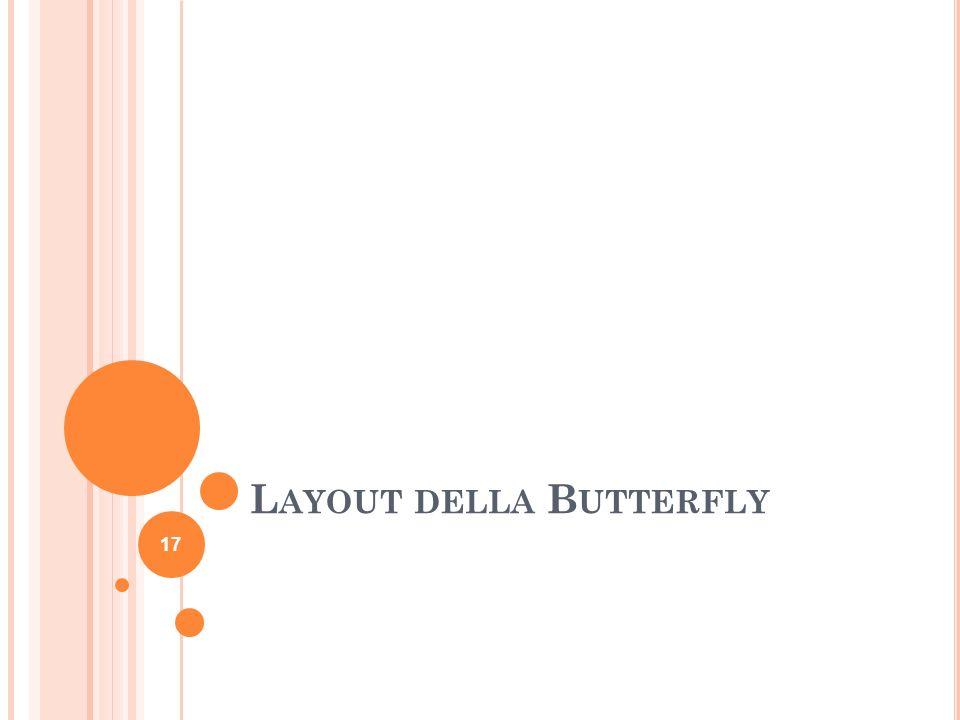 Layout della Butterfly