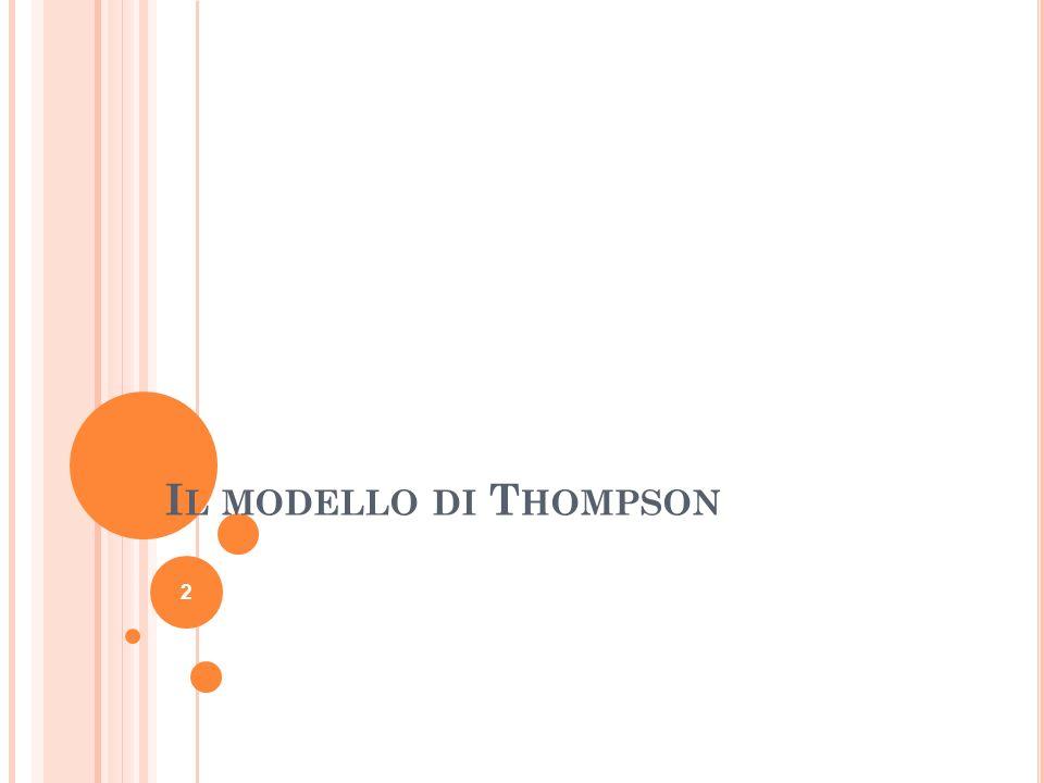 Il modello di Thompson