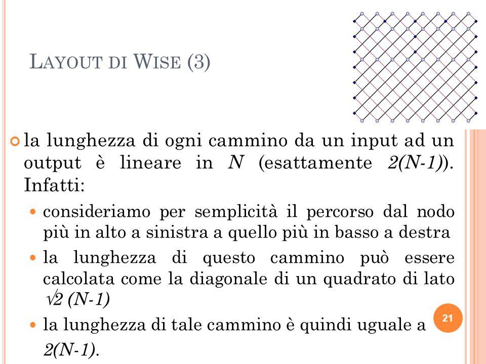 Layout di Wise (3) la lunghezza di ogni cammino da un input ad un output è lineare in N (esattamente 2(N-1)). Infatti: