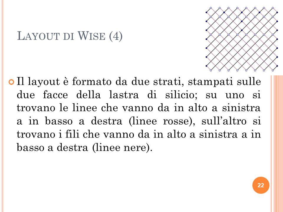 Layout di Wise (4)