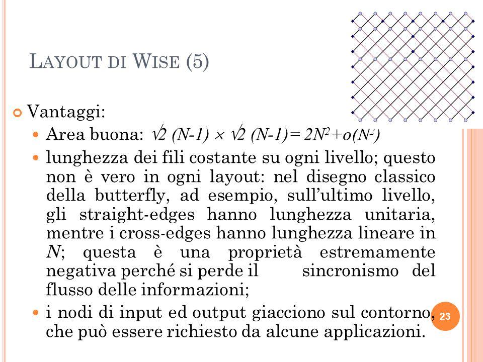 Layout di Wise (5) Vantaggi: