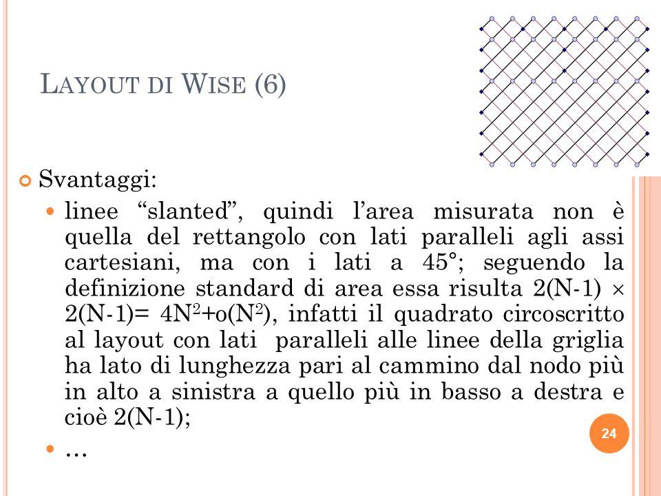 Layout di Wise (6) Svantaggi: