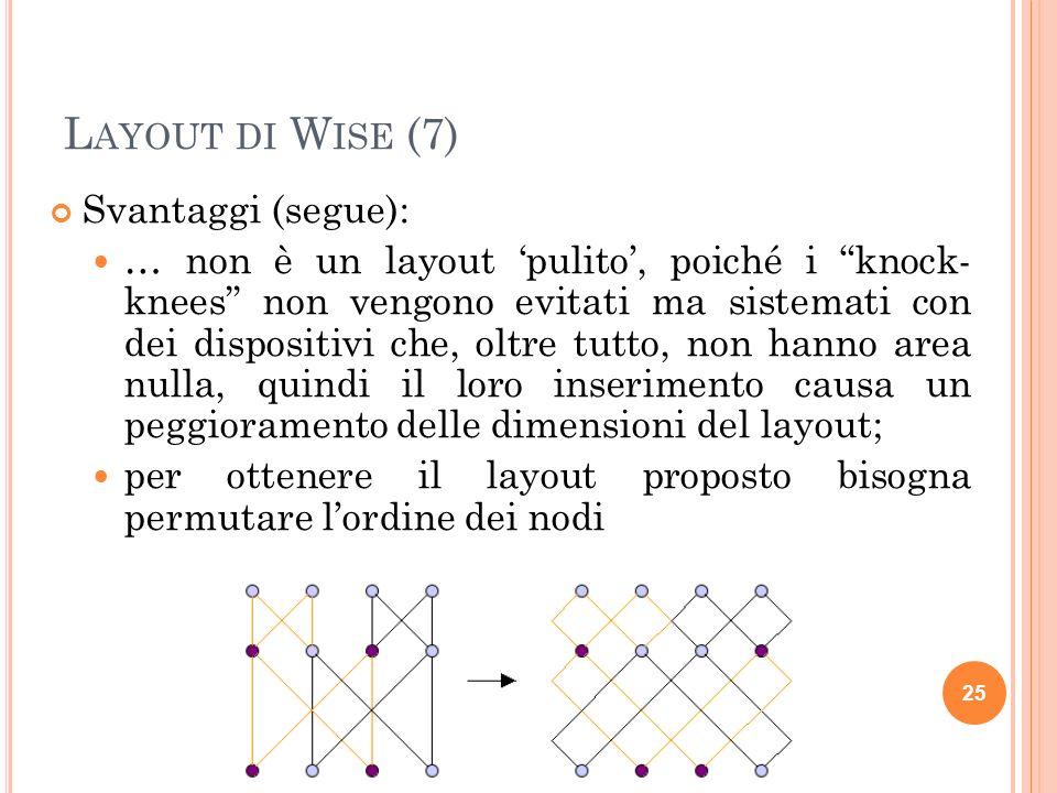 Layout di Wise (7) Svantaggi (segue):
