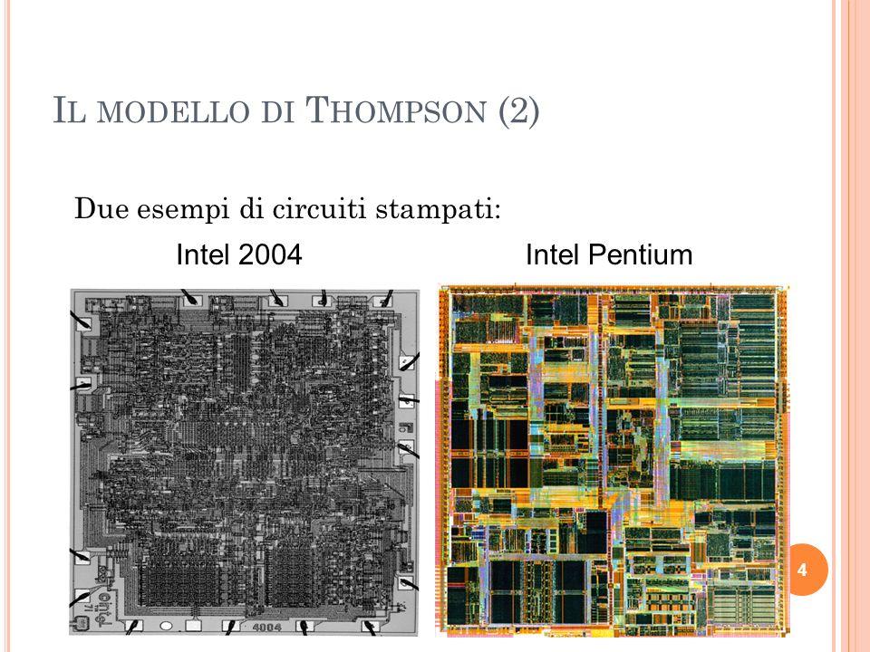 Il modello di Thompson (2)