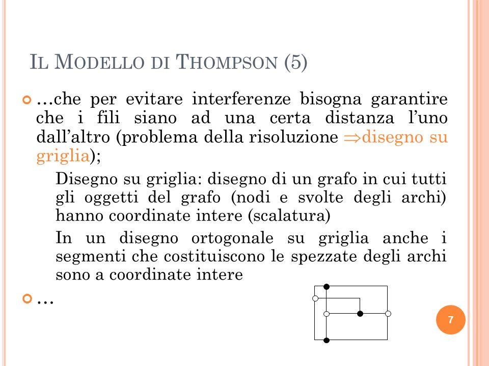 Il Modello di Thompson (5)