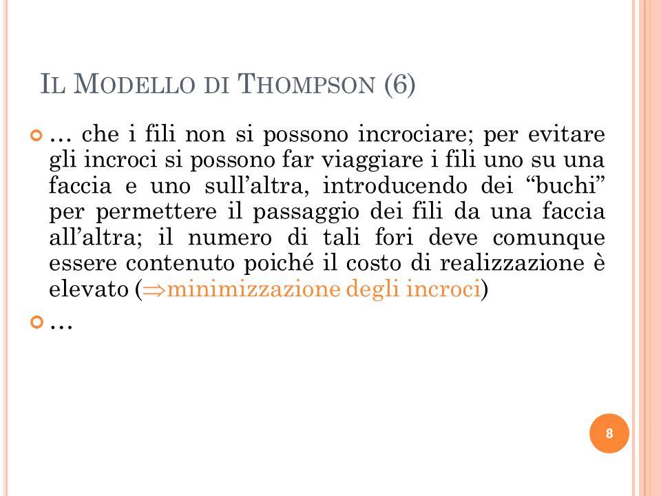 Il Modello di Thompson (6)