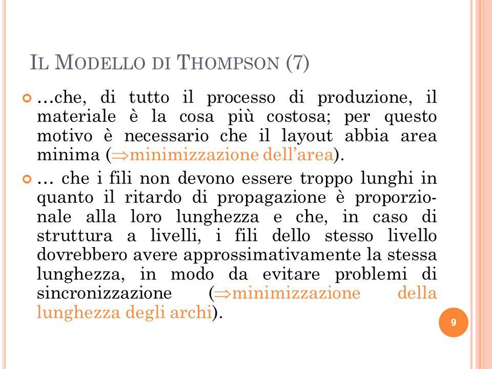 Il Modello di Thompson (7)