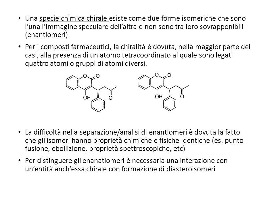 Una specie chimica chirale esiste come due forme isomeriche che sono l'una l'immagine speculare dell'altra e non sono tra loro sovrapponibili (enantiomeri)
