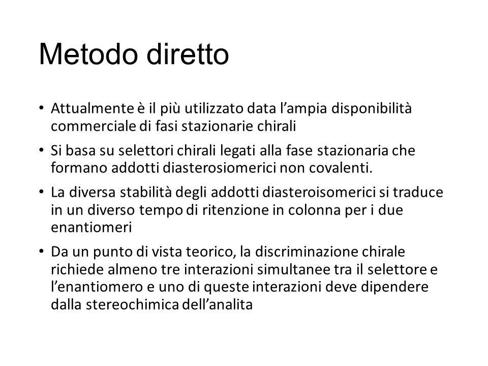 Metodo diretto Attualmente è il più utilizzato data l'ampia disponibilità commerciale di fasi stazionarie chirali.