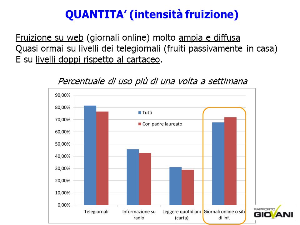 QUANTITA' (intensità fruizione)