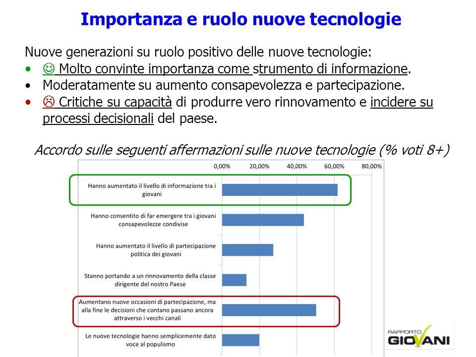 Importanza e ruolo nuove tecnologie